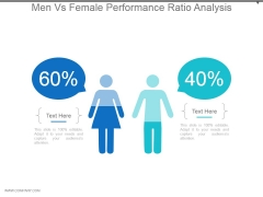 Men Vs Female Performance Ratio Analysis Ppt Background Designs
