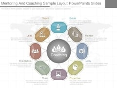 Mentoring And Coaching Sample Layout Powerpoints Slides