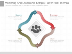 Mentoring And Leadership Sample Powerpoint Themes