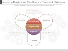 Mentoring Development Plan Diagram Powerpoint Slide Ideas