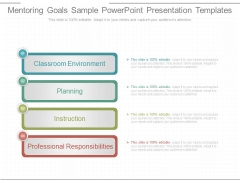 Mentoring Goals Sample Powerpoint Presentation Templates