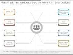 Mentoring In The Workplace Diagram Powerpoint Slide Designs