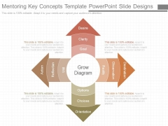 Mentoring Key Concepts Template Powerpoint Slide Designs