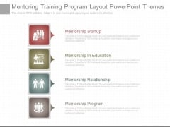 Mentoring Training Program Layout Powerpoint Themes