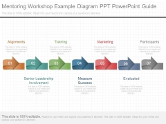 Mentoring Workshop Example Diagram Ppt Powerpoint Guide