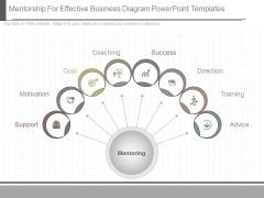 Mentorship For Effective Business Diagram Powerpoint Templates