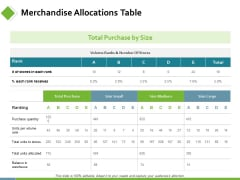 Merchandise Allocations Table Ppt PowerPoint Presentation Layouts Microsoft