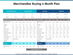 Merchandise Buying 6 Month Plan Ppt PowerPoint Presentation Model Guide