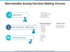 Merchandise Buying Decision Making Process Ppt PowerPoint Presentation Gallery Design Templates