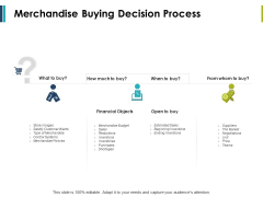 Merchandise Buying Decision Process Ppt PowerPoint Presentation File Show