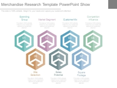 Merchandise Research Template Powerpoint Show