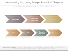 Merchandising Accounting Example Powerpoint Templates