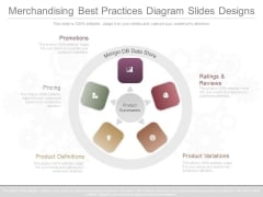 Merchandising Best Practices Diagram Slides Designs