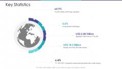 Merchandising Business Analysis Key Statistics Ppt Gallery Designs Download PDF