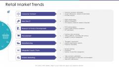 Merchandising Business Analysis Retail Market Trends Ppt Show Vector PDF