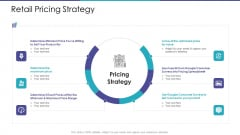 Merchandising Business Analysis Retail Pricing Strategy Ppt Icon Skills PDF