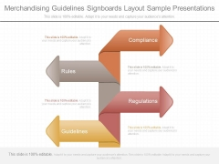 Merchandising Guidelines Signboards Layout Sample Presentations