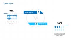 Merchandising Industry Analysis Comparison Clipart PDF