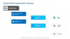 Merchandising Industry Analysis Global Market Segmentation Strategy Themes PDF