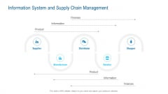 Merchandising Industry Analysis Information System And Supply Chain Management Inspiration PDF