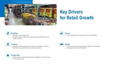 Merchandising Industry Analysis Key Drivers For Retail Growth Graphics PDF