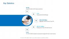 Merchandising Industry Analysis Key Statistics Graphics PDF