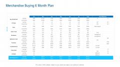 Merchandising Industry Analysis Merchandise Buying 6 Month Plan Brochure PDF
