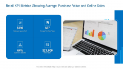Merchandising Industry Analysis Retail KPI Metrics Showing Average Purchase Value And Online Sales Guidelines PDF