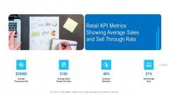 Merchandising Industry Analysis Retail KPI Metrics Showing Average Sales And Sell Through Rate Clipart PDF