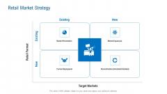 Merchandising Industry Analysis Retail Market Strategy Structure PDF