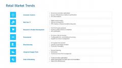 Merchandising Industry Analysis Retail Market Trends Icons PDF