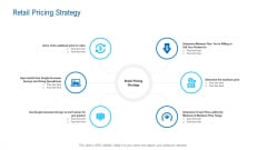 Merchandising Industry Analysis Retail Pricing Strategy Graphics PDF