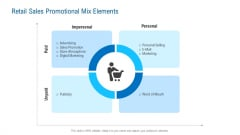 Merchandising Industry Analysis Retail Sales Promotional Mix Elements Sample PDF