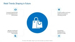 Merchandising Industry Analysis Retail Trends Shaping In Future Demonstration PDF