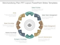 Merchandising Plan Ppt Layout Powerpoint Slides Templates