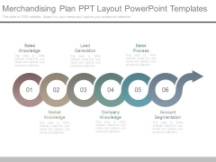 Merchandising Plan Ppt Layout Powerpoint Templates