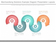 Merchandising Solutions Example Diagram Presentation Layouts