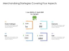 Merchandising Startegies Covering Four Aspects Ppt PowerPoint Presentation File Inspiration PDF