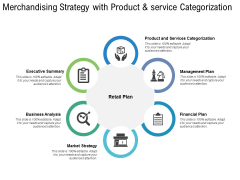 Merchandising Strategy With Product And Service Categorization Ppt PowerPoint Presentation Pictures Show