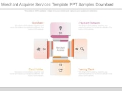 Merchant Acquirer Services Template Ppt Samples Download