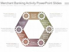 Merchant Banking Activity Powerpoint Slides