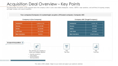 Merger Agreement Pitch Deck Acquisition Deal Overview Key Points Sample PDF
