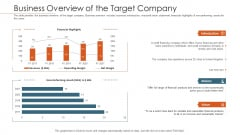Merger Agreement Pitch Deck Business Overview Of The Target Company Professional PDF