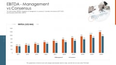 Merger Agreement Pitch Deck EBITDA Management Vs Consensus Demonstration PDF