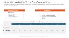 Merger Agreement Pitch Deck How We Are Better Than Our Competitors Ideas PDF
