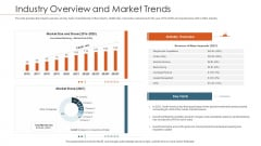 Merger Agreement Pitch Deck Industry Overview And Market Trends Infographics PDF
