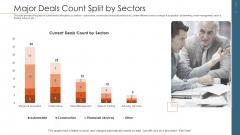 Merger Agreement Pitch Deck Major Deals Count Split By Sectors Introduction PDF