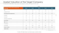 Merger Agreement Pitch Deck Market Valuation Of The Target Company Elements PDF