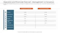 Merger Agreement Pitch Deck Operation And Financials Forecast Management Vs Consensus Rules PDF