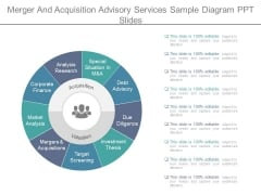 Merger And Acquisition Advisory Services Sample Diagram Ppt Slides